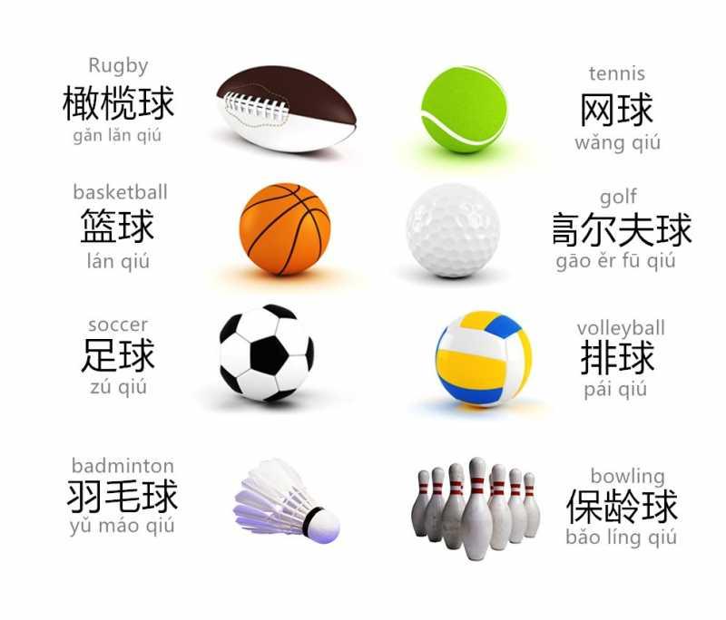 Nama Olahraga Dalam Bahasa Mandarin