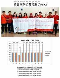 Selamat BMC HSK2 Oktober 2017