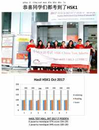 Hasil BMC HSK1 Oktober 2017